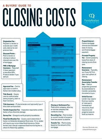 Buyer Guide to Closing
